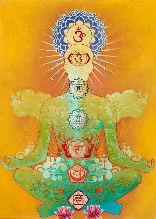 Throat Chakra meaning
